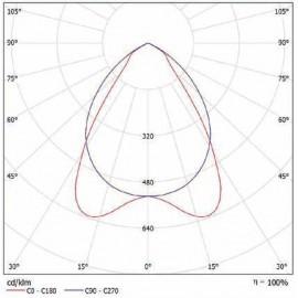 TMX 112 SLIM 25W 3000LM 840 ALDPP_S Tridonic LED modul, Driver
