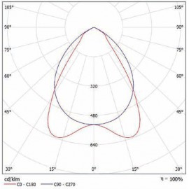 TMX 115 SLIM 44W 5200LM 840 ALDPP_S Tridonic LED modul, Driver