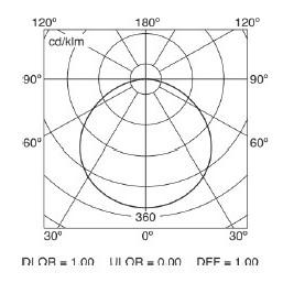 PALAR LED 18W OP 3K IP44 1440lm