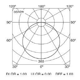 PALAR LED 18W OP 4K IP44 1440lm